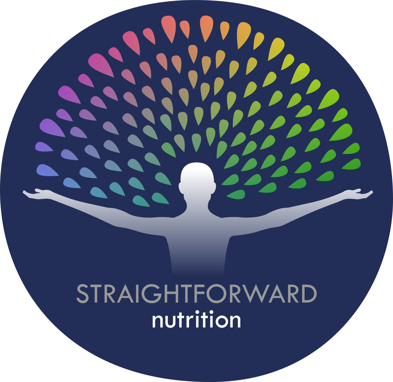 Linn Thorstensson - Straight Forward Nutrition