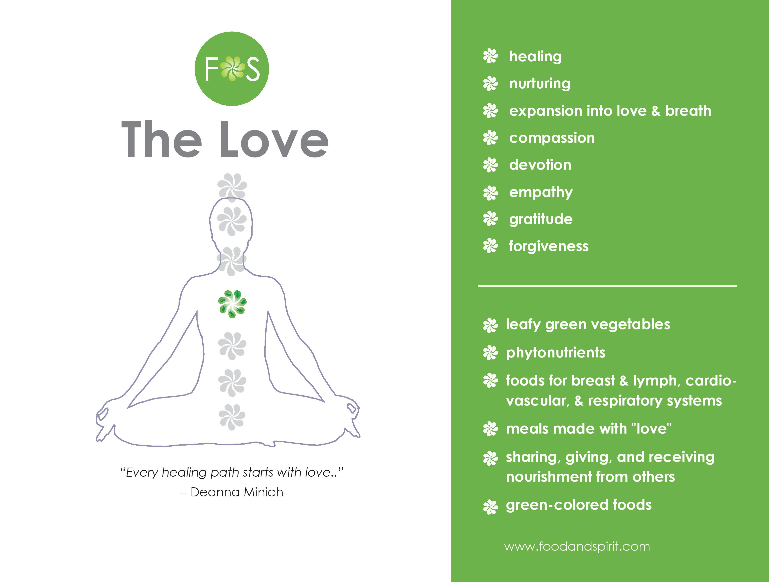 the Love Aspect